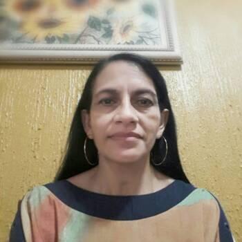 Claudia Raimunda Sena Figueiredo